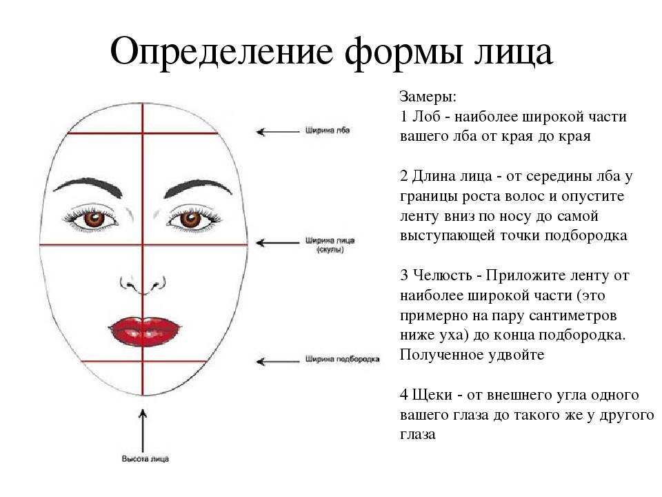 Фото - Как определить свой овал лица